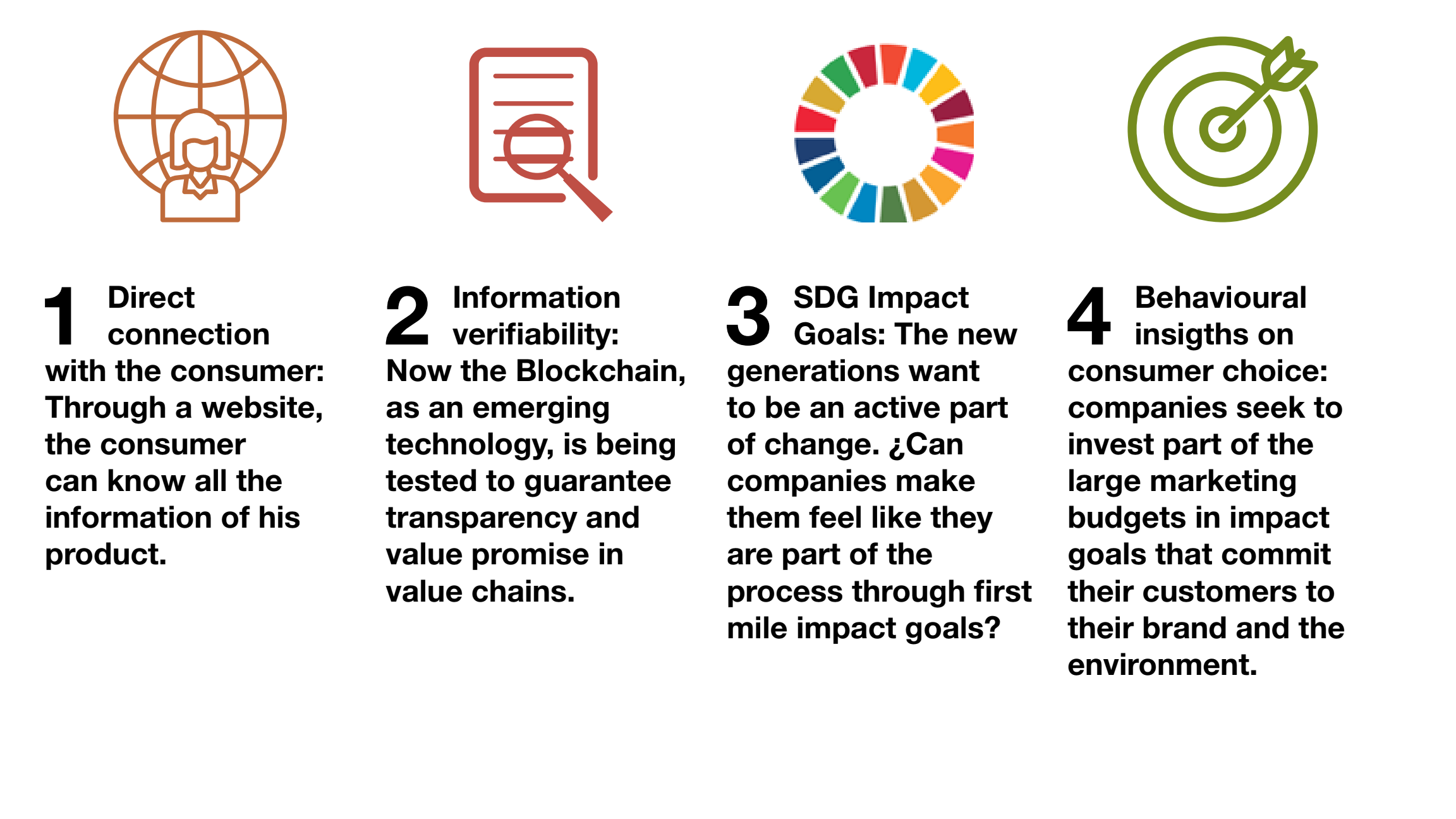 This new business model proposed by UNDP Ecuador is based on these four pillars